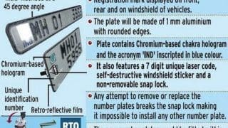 High-security registration plates mandatory from May 1 in New Delhi