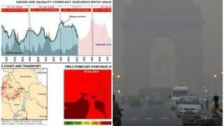 जहरीली हुई दिल्ली NCR की हवा, सांस लेना हुआ दूभर, ये है ताजा हाल