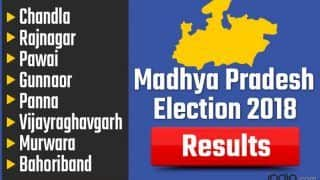 Madhya Pradesh Election 2018 Results: Chandla, Rajnagar, Pawai, Gunnaor, Panna, Vijayraghavgarh, Murwara, Bahoriband Vote Counting Live Updates