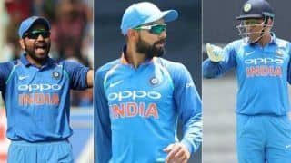 Virat Kohli Most Searched Cricketer From January to June 2020; Rohit Sharma, MS Dhoni Behind India Skipper
