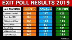 Exit Poll 2019: भाजपा, कांग्रेस ने कहा, एक्जिट पोल से बेहतर होंगे परिणाम