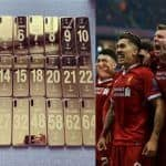 Liverpool Players Receive Insane 24-Carat Gold Plated iPhone X For Their Win Against Tottenham In UEFA Champions League Final