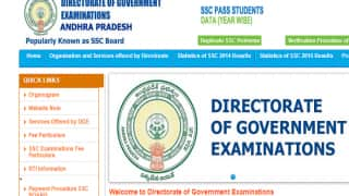 AP DElEd 2nd Year Admit Card 2019 Released | Check Here For More Details