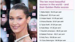 Bella Hadid Declared Most Beautiful Woman in World by THIS Maths Equation And we Are as Puzzled as You!