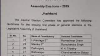 Jharkhand Assembly Polls: Congress Releases Third List of Candidates of 19 Candidates