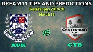 AUK vs CTB Dream11 Team Prediction Ford Trophy 2019-20: Captain And Vice-Captain, Fantasy Cricket Tips Auckland vs Canterbury Match 17 at Colin Maiden Park, Auckland 3:30 AM IST