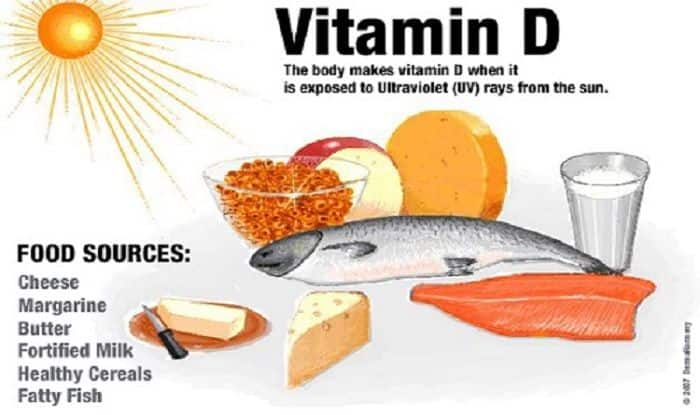can vitamin d cause depression