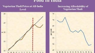 Economic Survey 2020: Are Indians Paying More For a Thali? Enters Thalinomics