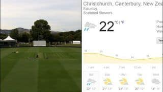 2nd Test Ind vs NZ Christchurch: Rain to Play Spoilsport on Day 1?