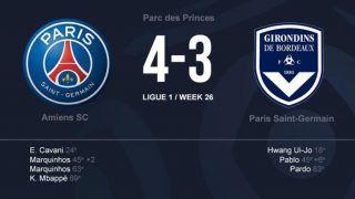 PSG vs Bordeaux: Despite Neymar Sent Off, PSG Squeeze Through Bordeaux 4-3; Brace For Marquinhos