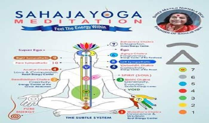 Around 2 Lakh People Across 50 Countries Attend Online Sahaja Yoga Meditation During Lockdown