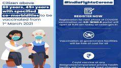 Corona Vaccine के लिए CoWIN portal http://cowin.gov.in. पर करें रजिस्ट्रेशन, कैसे...देखें PHOTOS
