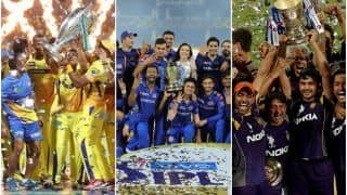 What Makes a Team Successful in The IPL - Talking Points
