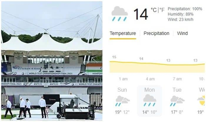 WTC Final: Day 4 Weather Forecast