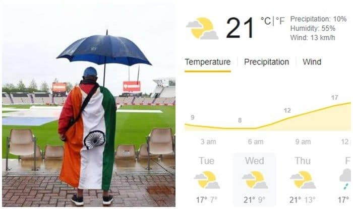 LIVE Southampton Weather, WTC Final, Reserve Day