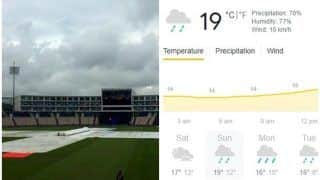Day 3 Southampton Weather Forecast WTC 2021 Final India vs New Zealand, June 20: Rain to Play Spoilsport at Hampshire Bowl