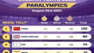 Highlights Tokyo Paralympics 2020: India End Disappointing Day 8 Without a Medal